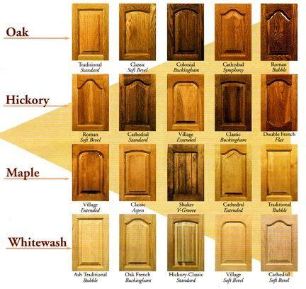 blueprints for kitchen cabinets 9 best molduras de corona images on moldings 4847