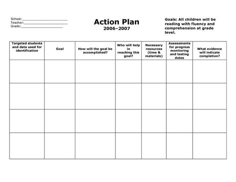 action plan template action plan format vfclyv action