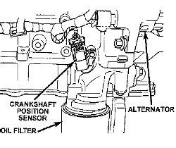 Repair Guides Components Systems Crankshaft
