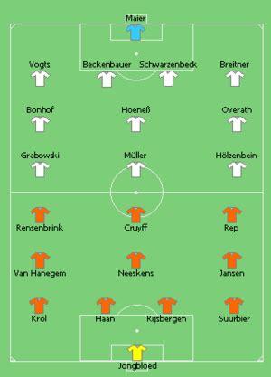 I Mondiali 1990 - Mondiali 1990 - Calcio - Eurosport