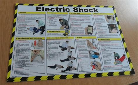 electric shock health  safety poster clearance