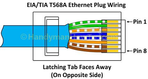 Cat5e Phone Wiring Diagram by Cat 5b Wiring Diagram Webtor Me