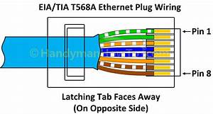 Cat 5b Wiring Diagram