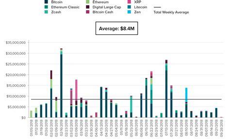 Grayscale bitcoin trust (btc) () : Bitcoin Cash Grayscale Profits Dont Raise Stock Price - FullQuick