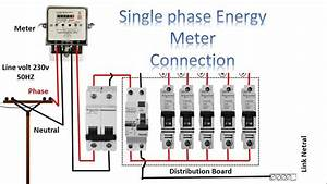 Single Phase Meter Wiring Diagram  U2013 Earth Bondhon