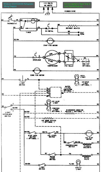 whirlpool refrigerator wiring schematic complete wiring schemas