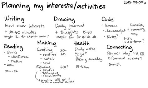What Activities And Interests To Put On A Resume by 2015 09 04b Planning My Interests And Activities Index
