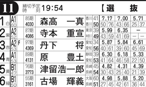 下関 競艇 ライブ