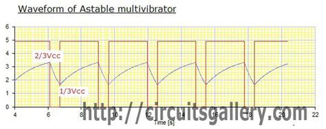 Astable Multivibrator Using Timer Circuit