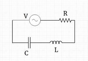 rlc circuits alternating current brilliant math With series rlc circuits