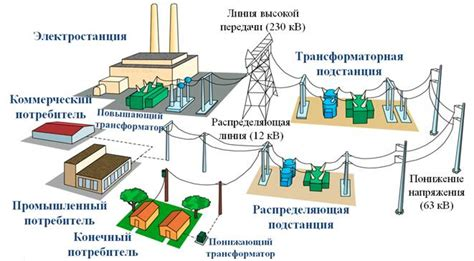 Закон джоуляленца. нагревание проводников.