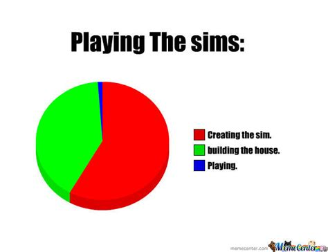 The Sims Meme - when playing the sims by hanna andersson 186 meme center