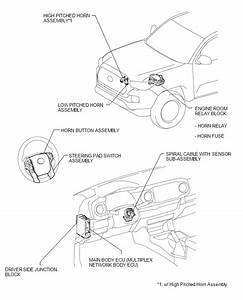 Toyota Tacoma 2015-2018 Service Manual  Horn System