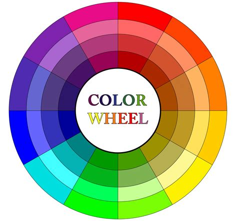 color whel color wheel free stock photo domain pictures