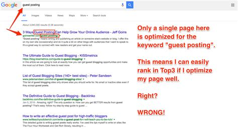 Page Seo Keyword Data Driven Analysis