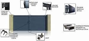 Portail Battant 5 Metres : portails battants ted med industrie ~ Nature-et-papiers.com Idées de Décoration