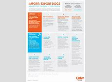 Export expertise CarsOnTheWeb