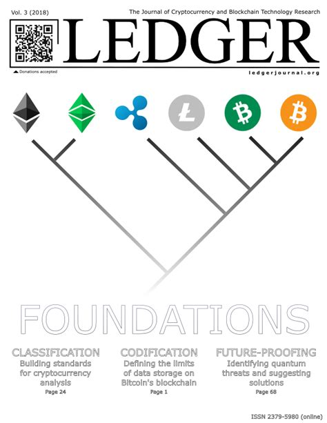 Yet the files and will bitcoin blockchain public ledger say that bitcoin peut voir. Data Insertion in Bitcoin's Blockchain   Ledger