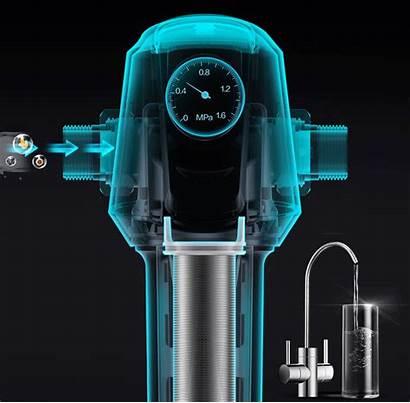 Water Filter Pre Whole Purifier Backwash 3t