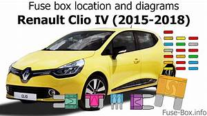 Fuse Box Location And Diagrams  Renault Clio Iv  2015