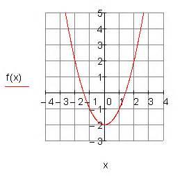Quadratische Funktionen Berechnen : l sungen grundlagen quadratische funktionen i mathe brinkmann ~ Themetempest.com Abrechnung