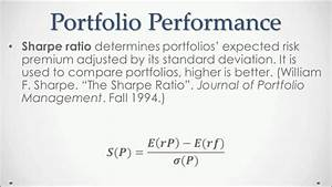 Sharpe Ratio wi... Sharpe Ratio