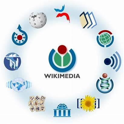 Wikimedia Svg Commons Wiki Wikipedia Pixels