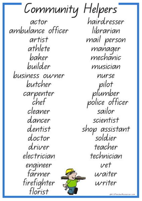 39 community helpers vocabulary words k 3 resources 421 | community helpers QLD Page 02