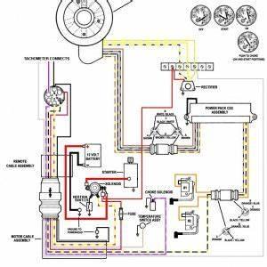 Mercury 90 Ignition Switch Wiring Diagram. wiring diagram ... on
