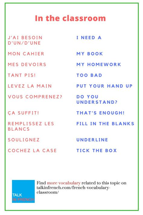 111 Essential French Phrases For The Classroom | Basic ...