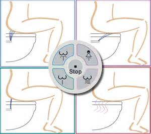 Dusch Wc Erfahrungen dusch wc test dusch wc test der ultimative vergleichstest ratgeber