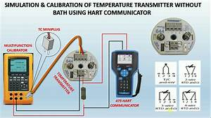 How To Simulate And Calibrate Temperature Transmitter