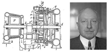 history  turbocharging turbosmart