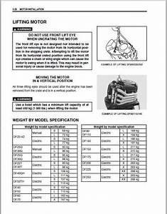 Suzuki Df25   Guide
