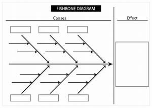 Fishbone Diagram Template For Reference