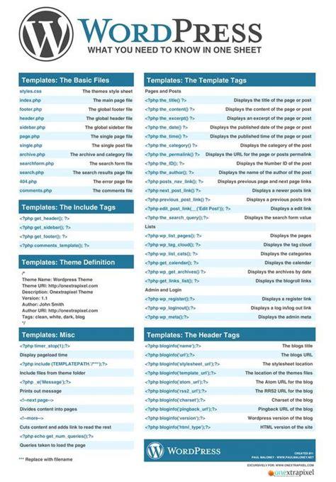 wordpress cheatsheet        sheet