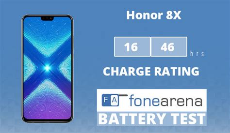 honor  review