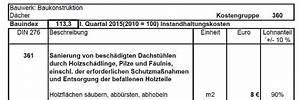 Altbausanierung Kosten Tabelle : dach d mmen mit anleitung au en oder innen mit ~ Michelbontemps.com Haus und Dekorationen