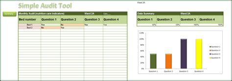 Tools To Create Website Templates by Simple Audit Tool Excel 2013 Online Pc Learning