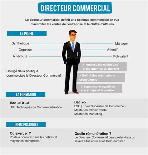 fiche m 233 tier directeur commercial direct emploi