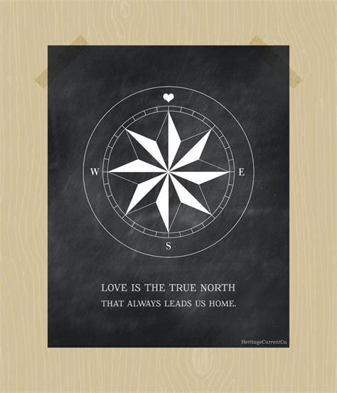 Quotes Direction Compass