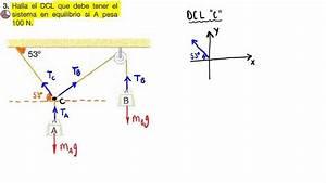 Actividad Pag 75-3 Diagrama De Cuerpo Libre Dcl