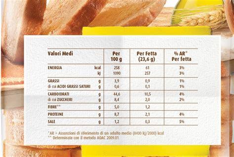 dove si trovano i carboidrati negli alimenti calcolo carboidrati netti negli alimenti