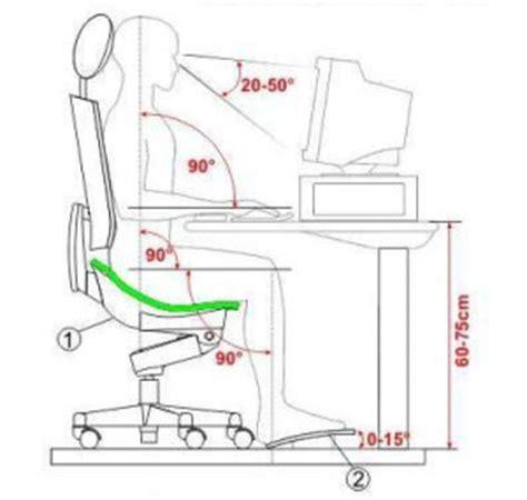 am駭agement poste de travail bureau ergonomie poste de travail bureau 28 images ergonomie poste de travail bureau jennmomoftwomunchkins poster pr 233 vention des troubles