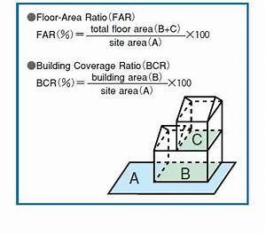 building coverage ratio quantity surveying and estimation With formula for floor area