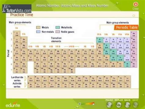 Atomic Number Atomic Mass And Mass Number Youtube