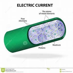 Electric Current  Vector Diagram Stock Vector