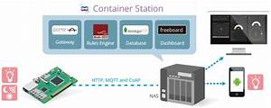 QNAP: QIoT Containers