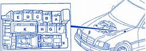 Mercy C280 1997 Main Engine Fuse Box  Block Circuit Breaker Diagram  U00bb Carfusebox