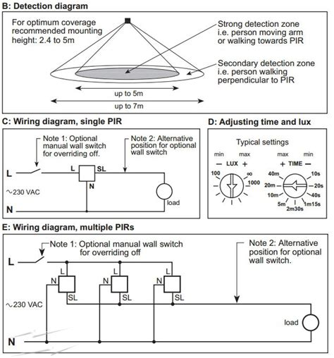Ceiling Mounted Vacancy Sensor Wiring Diagram vacancy sensor wiring diagram